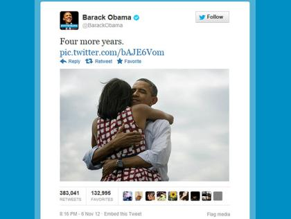 Eléction Obama 2012 Twitter