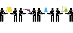 Economie-collaborative